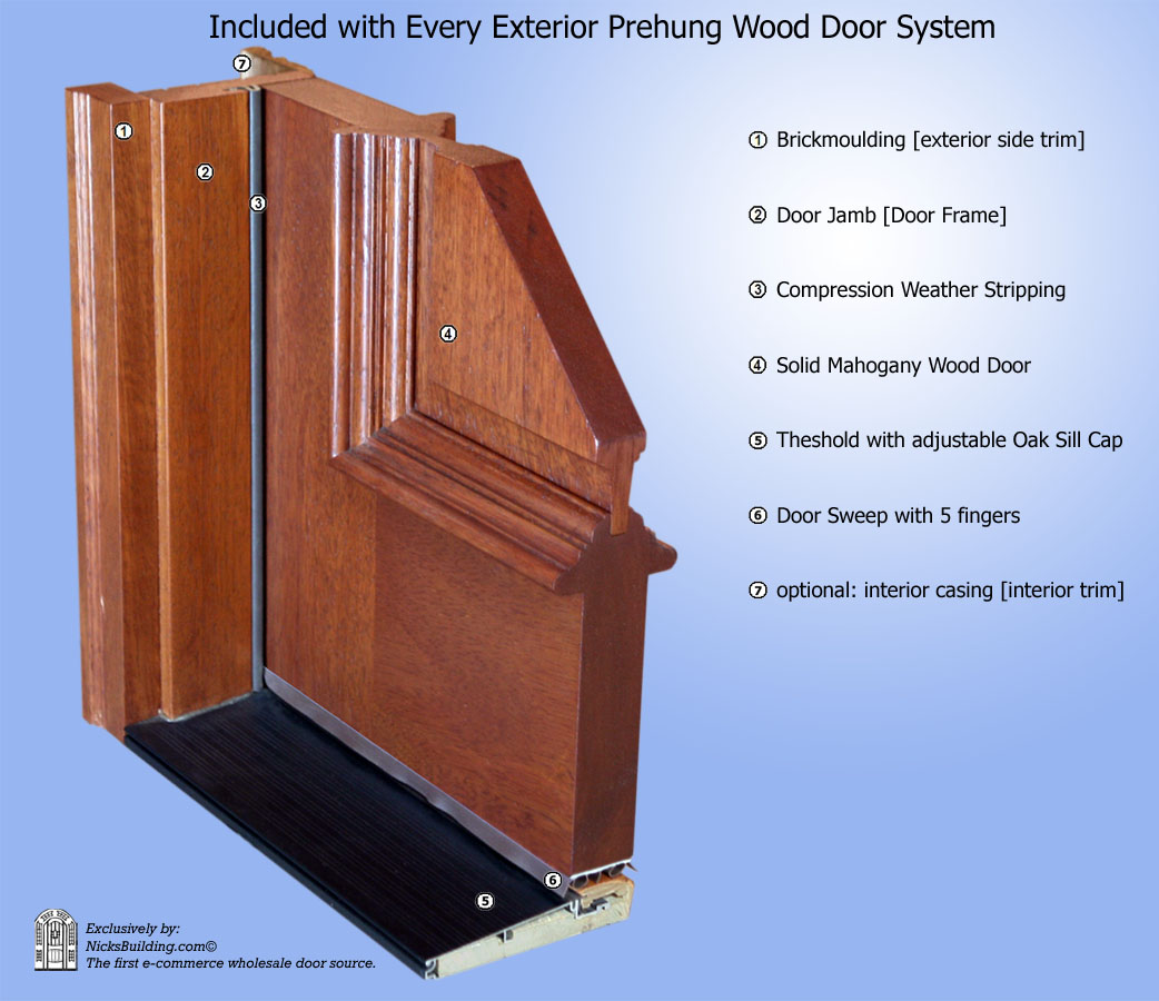 Fiberglass doors for Mahogany exterior door