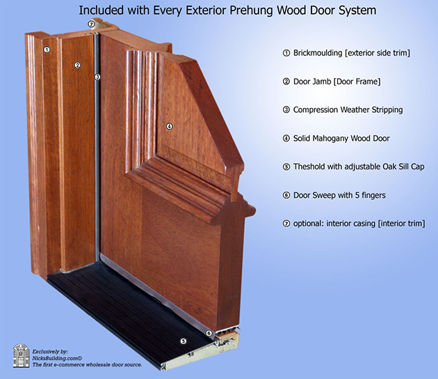 mahogany exterior door compared to fiberglass doors