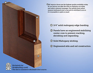 Mahogany Interior Door Corner Sample