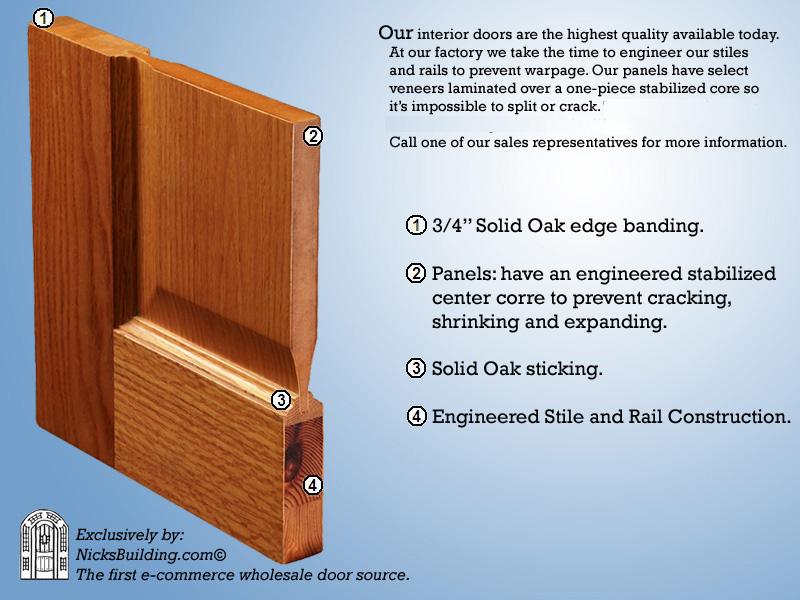 Interior Wood Doors Comparison