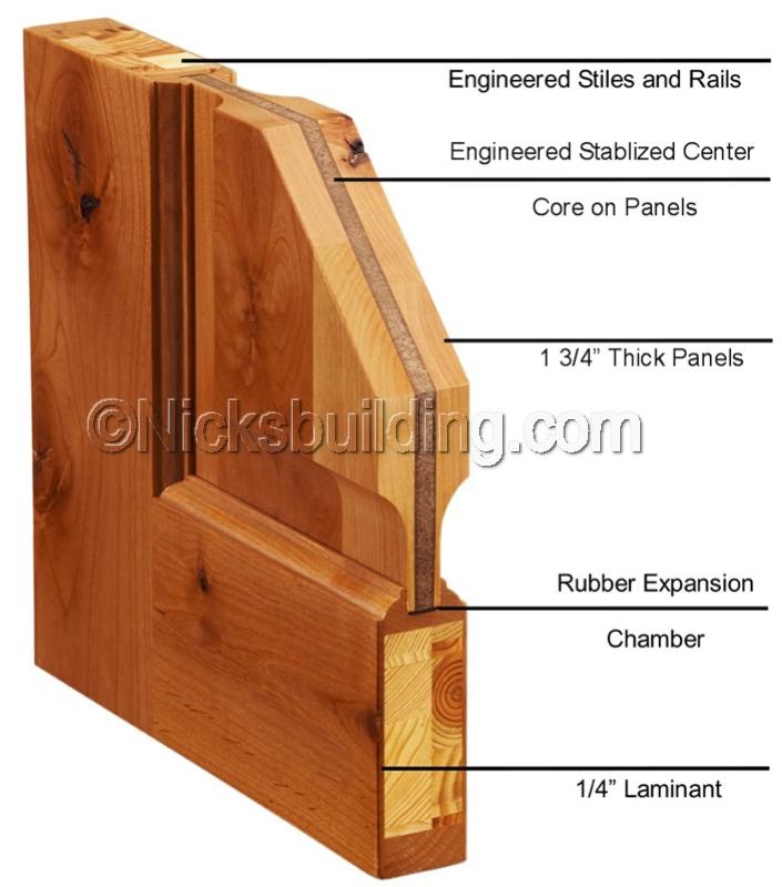 Superieur ... Detailed Door Construction