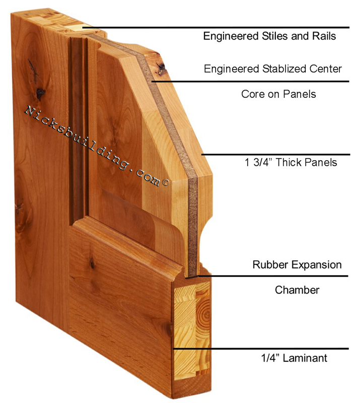 pdf exterior door construction plans free
