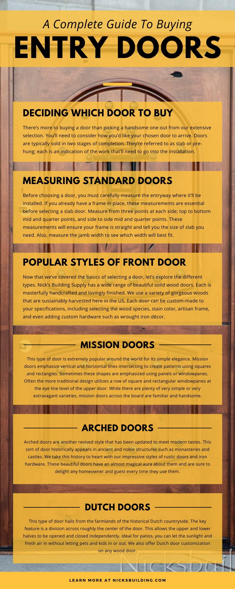 A Complete Guide To Buying Entry Doors