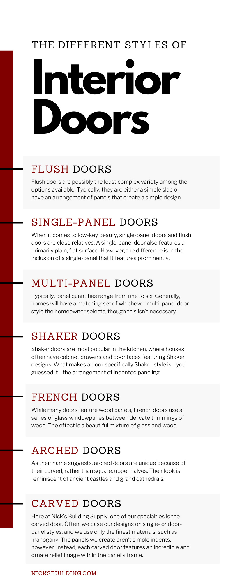 The Different Styles of Interior Doors