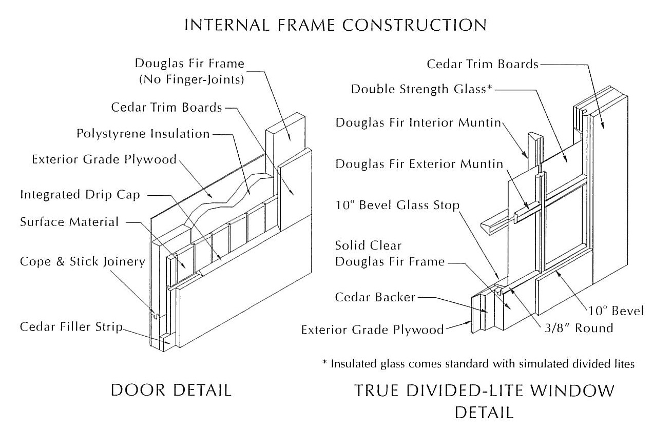 Door Frame Garage Door Framing Detail